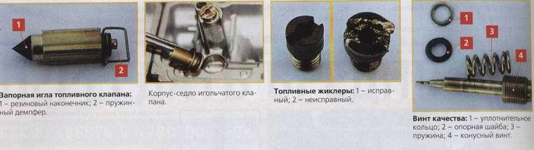 Запорная игла поплавковой камеры карбюратора honda cbr 400